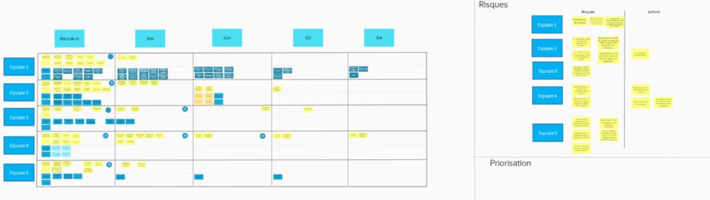 Schéma de facilitation, pour faciliter les équipes à distance