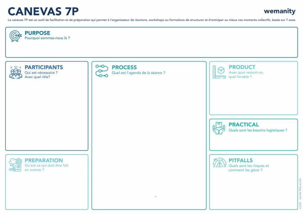 Canevas 7P template