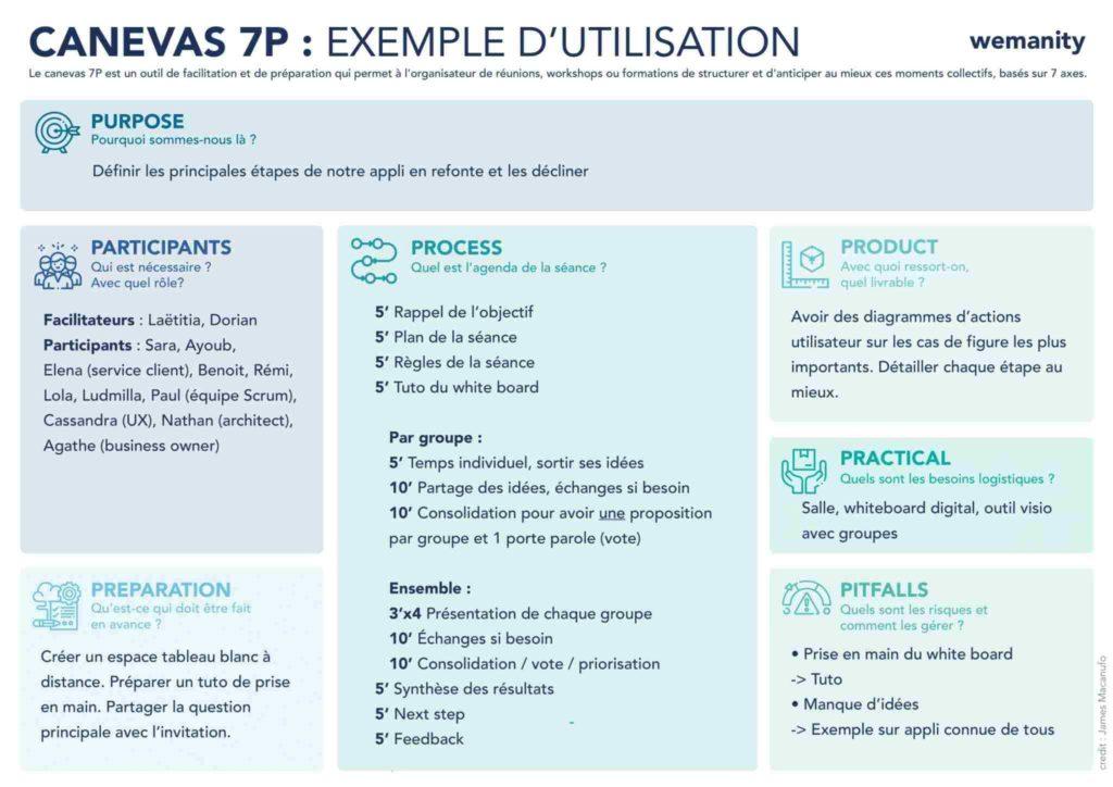 Canevas 7P - exemple d'utilisation